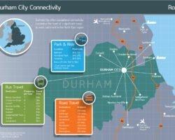 Business Durham - County Durham